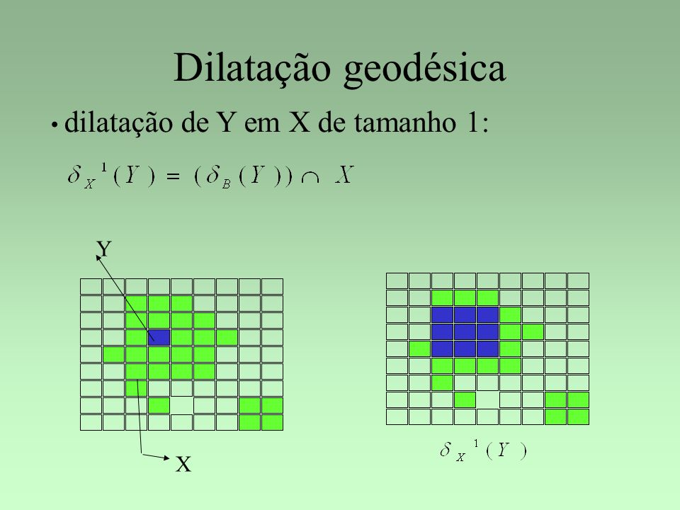 Dilatação geodésica dilatação de Y em X de tamanho 1: X Y