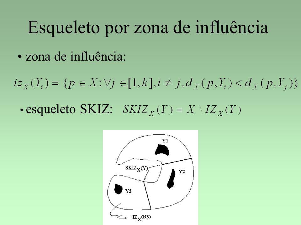 Esqueleto por zona de influência zona de influência: esqueleto SKIZ: