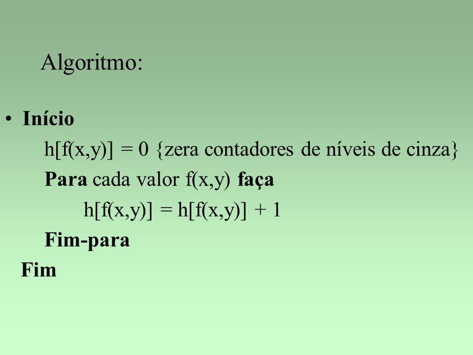 Algoritmo: Início h[f(x,y)] = 0 {zera contadores de níveis de cinza} Para cada valor f(x,y) faça h[f(x,y)] = h[f(x,y)] + 1 Fim-para Fim
