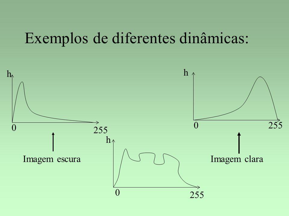 Exemplo: domínio da freqüência imagem original f espectro |F(u,v)|