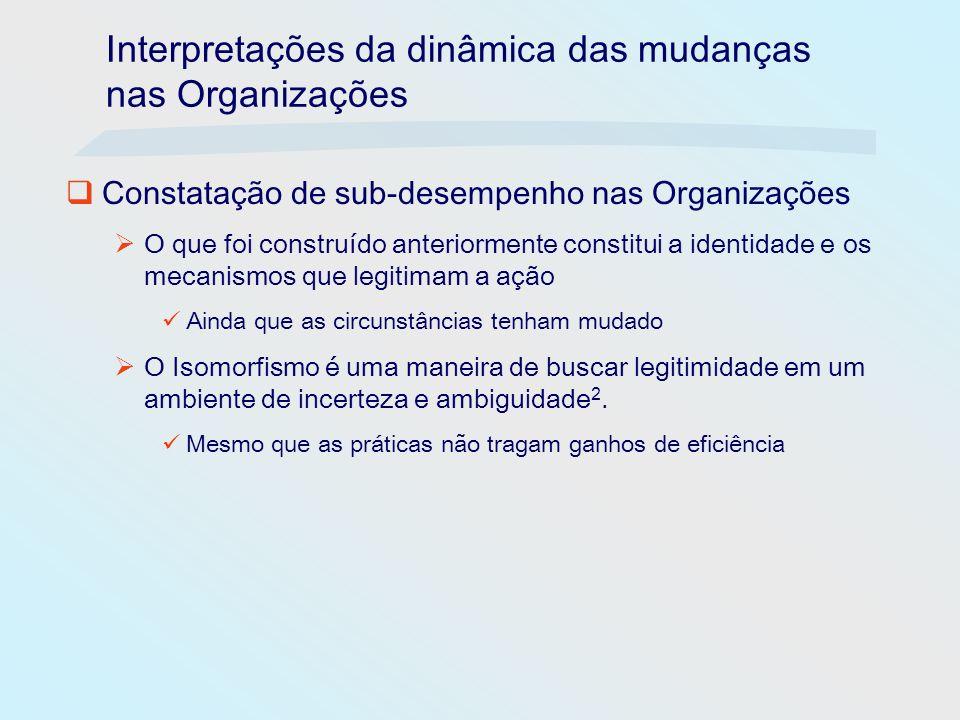 Interpretações da dinâmica das mudanças nas Organizações Constatação de sub-desempenho nas Organizações O que foi construído anteriormente constitui a