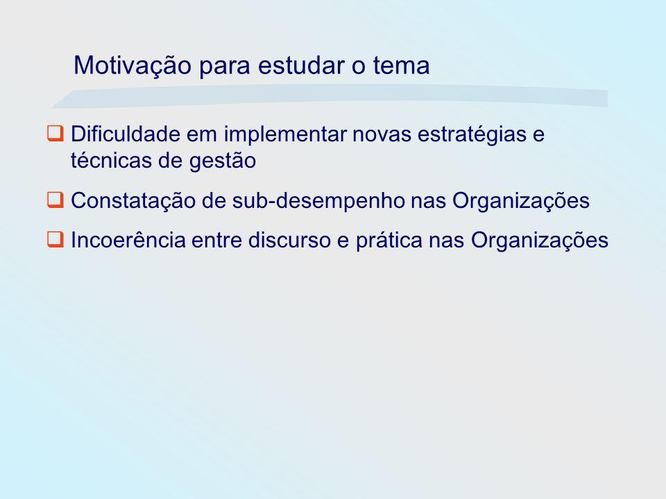 Motivação para estudar o tema Dificuldade em implementar novas estratégias e técnicas de gestão Constatação de sub-desempenho nas Organizações Incoerê