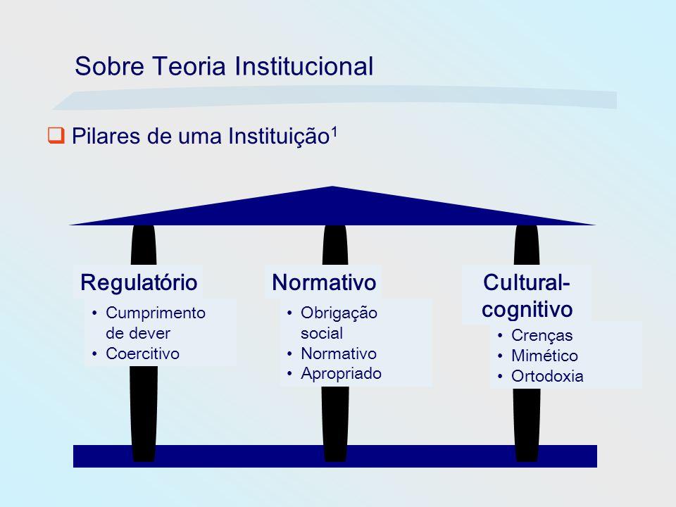 Sobre Teoria Institucional Pilares de uma Instituição 1 RegulatórioNormativoCultural- cognitivo Cumprimento de dever Coercitivo Obrigação social Norma