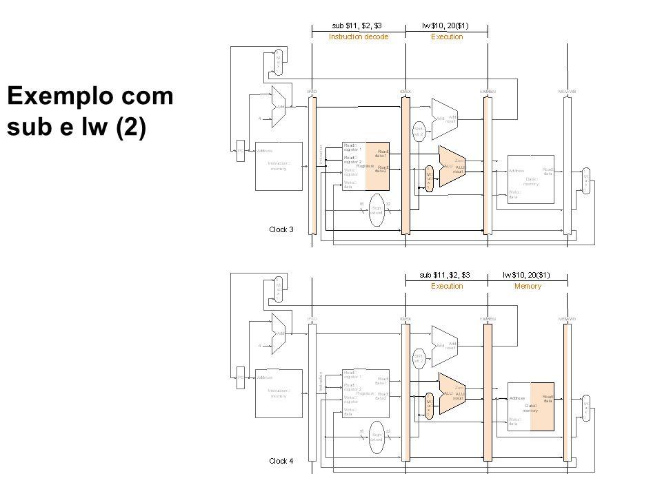 Exemplo com sub e lw (2)