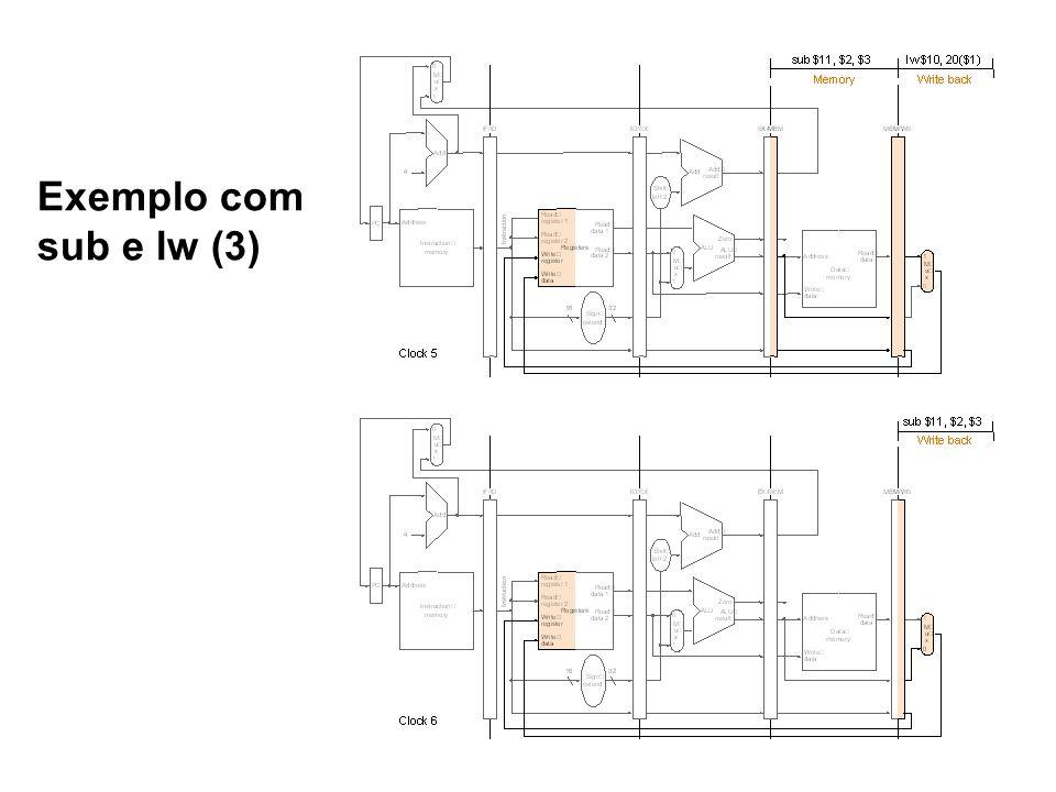 Exemplo com sub e lw (3)