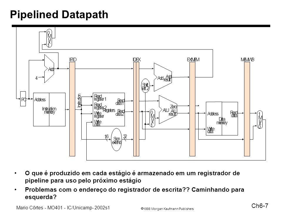 1998 Morgan Kaufmann Publishers Mario Côrtes - MO401 - IC/Unicamp- 2002s1 Ch6-7 Pipelined Datapath O que é produzido em cada estágio é armazenado em u