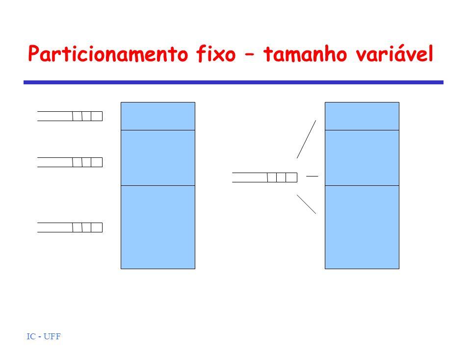 IC - UFF Particionamento fixo – tamanho variável