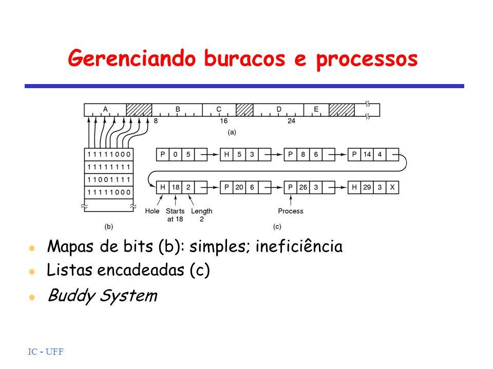IC - UFF Gerenciando buracos e processos Mapas de bits (b): simples; ineficiência Listas encadeadas (c) Buddy System