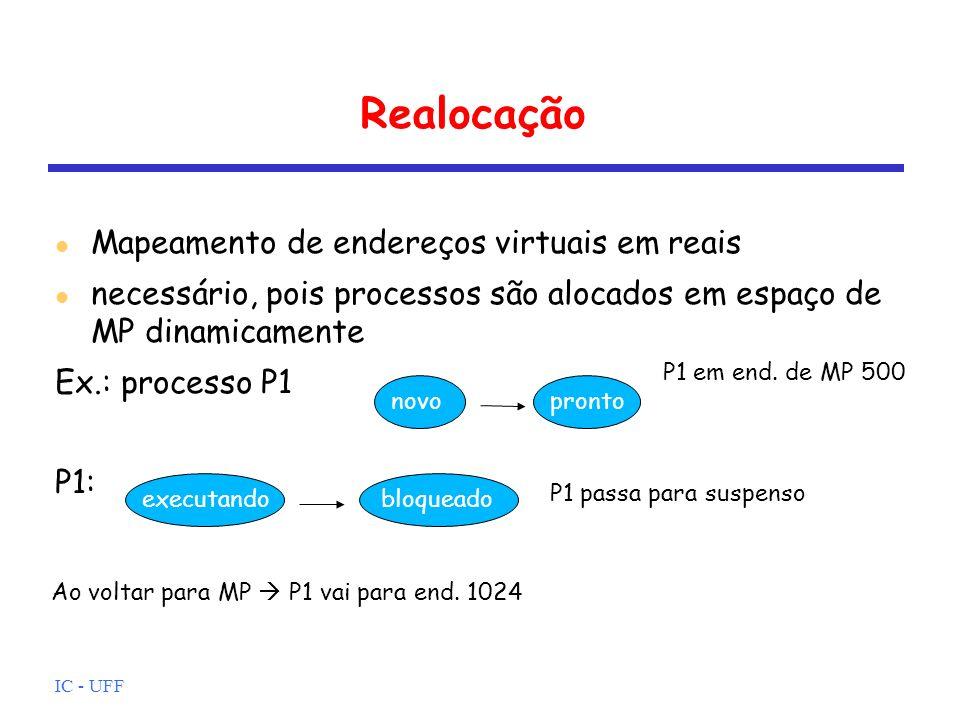 IC - UFF Realocação Mapeamento de endereços virtuais em reais necessário, pois processos são alocados em espaço de MP dinamicamente Ex.: processo P1 P
