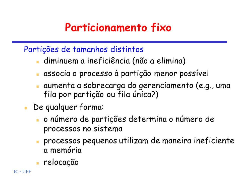 IC - UFF Particionamento fixo Partições de tamanhos distintos diminuem a ineficiência (não a elimina) associa o processo à partição menor possível aum