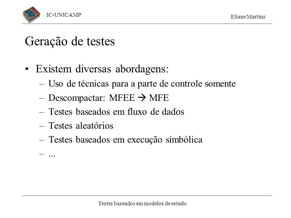 IC-UNICAMP Eliane Martins Testes baseados em modelos de estado Eventos e guardas Aber ta (S1) Ativa com saldo posit. (S2) Ativa com saldo negat. (S3)