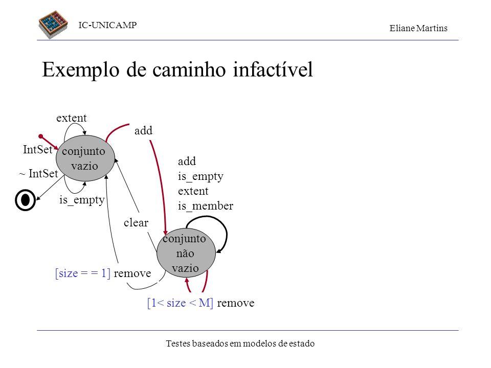 IC-UNICAMP Eliane Martins Testes baseados em modelos de estado Geração de testes Existem diversas abordagens: –Uso de técnicas para a parte de control