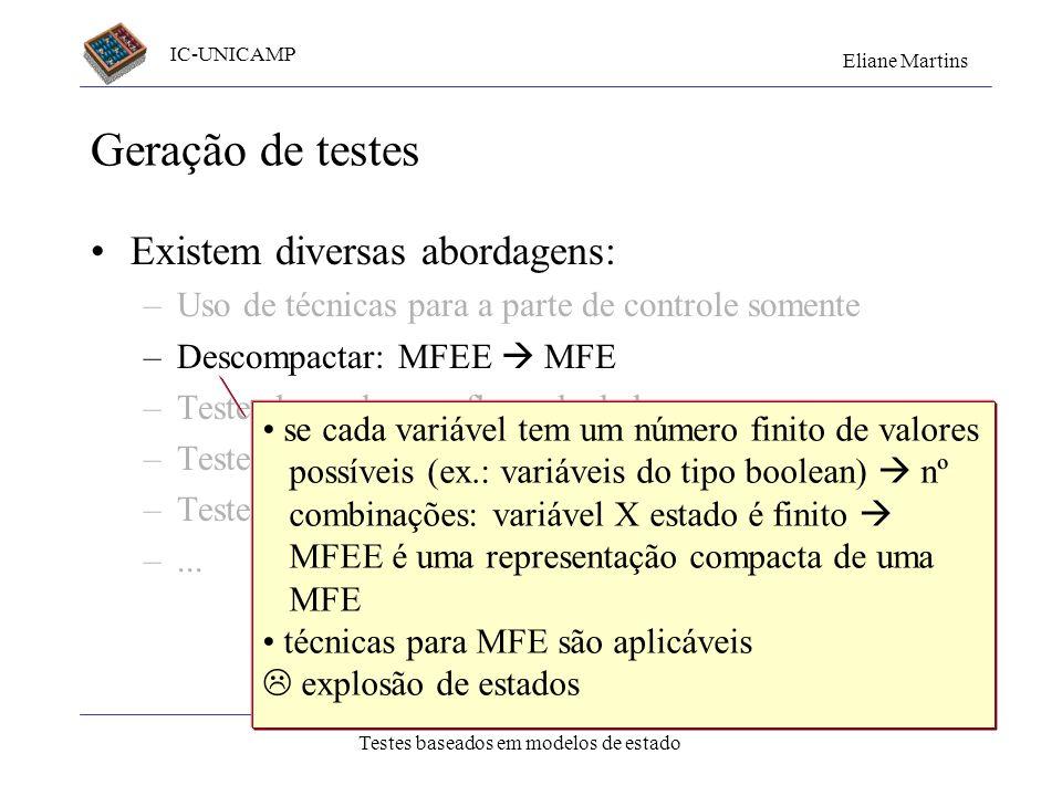 IC-UNICAMP Eliane Martins Testes baseados em modelos de estado Exemplo de caminho infactível conjunto vazio conjunto não vazio IntSet ~ IntSet is_empt