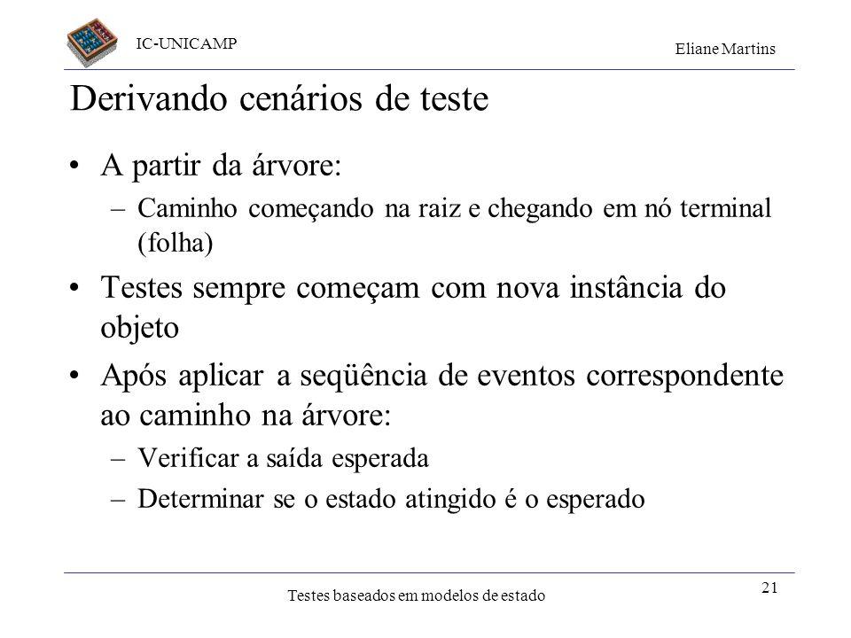 IC-UNICAMP Eliane Martins Testes baseados em modelos de estado Árvore de alcançabilidade da classe Conta 20 S1 S2 S2S3S4 S3S2S4 S4 1 2 3 *4 5 S2 6 7 8