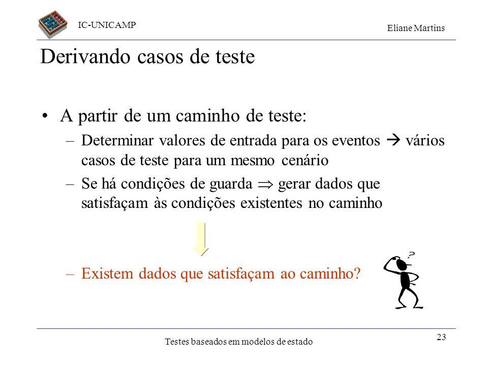 IC-UNICAMP Eliane Martins Testes baseados em modelos de estado Exemplo de um caminho de teste 22 Cenário para o caminho de teste gerado: 1.Abre( ) 2.