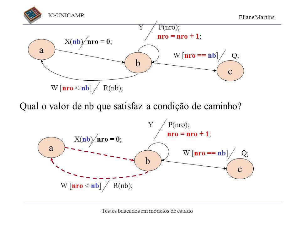 IC-UNICAMP Eliane Martins Testes baseados em modelos de estado 24 Geração de dados Se um caminho de teste exercita transições com guardas encontrar da