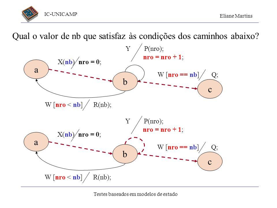 IC-UNICAMP Eliane Martins Testes baseados em modelos de estado a b c X(nb) nro = 0; Y P(nro); nro = nro + 1; W [nro == nb] Q; W [nro < nb] R(nb); a b