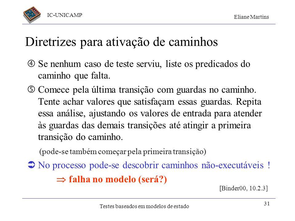 IC-UNICAMP Eliane Martins Testes baseados em modelos de estado Derivando casos de teste a partir do cenário 30 Cenário : 1.Abre( ) 2. Credita(quantia)