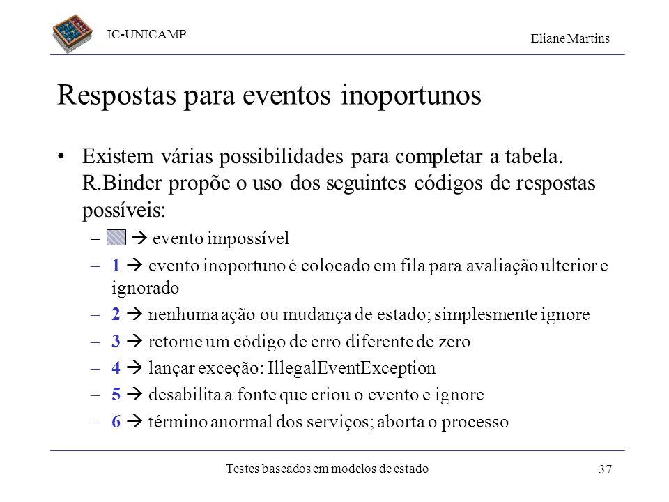 IC-UNICAMP Eliane Martins Testes baseados em modelos de estado 36 Estadodestino /Resposta EventoGuarda Conj VazioConj não Vazio IntSetConj Vazio exten