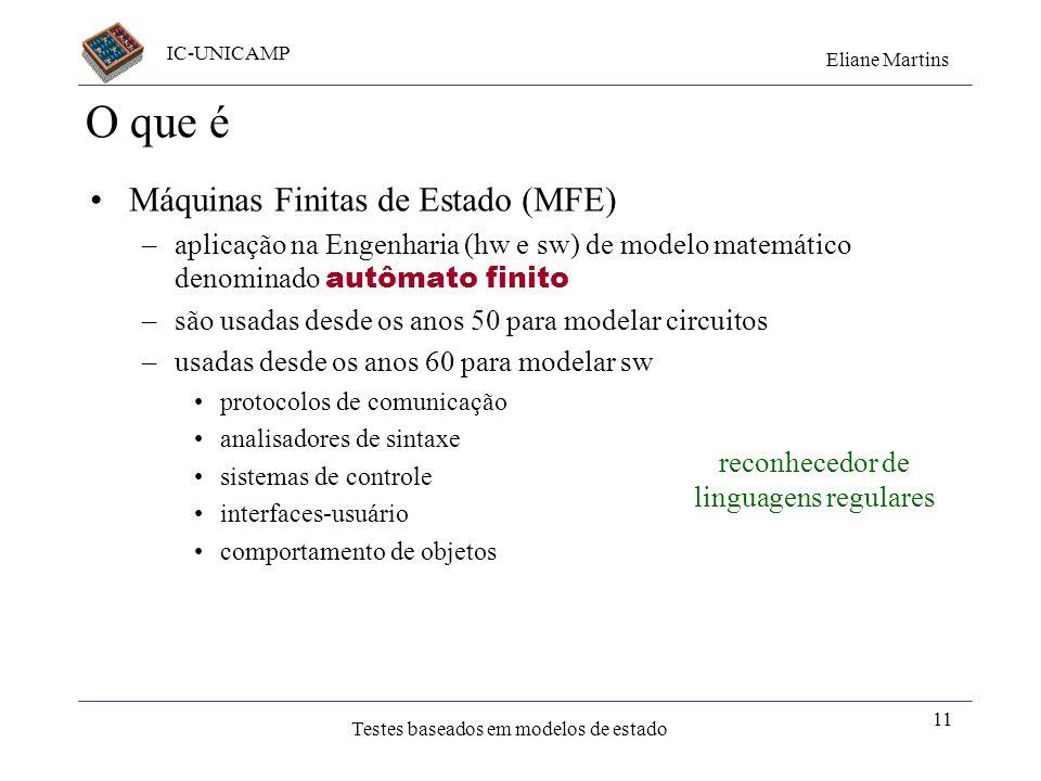 IC-UNICAMP Eliane Martins Testes baseados em modelos de estado 11 O que é Máquinas Finitas de Estado (MFE) –aplicação na Engenharia (hw e sw) de model