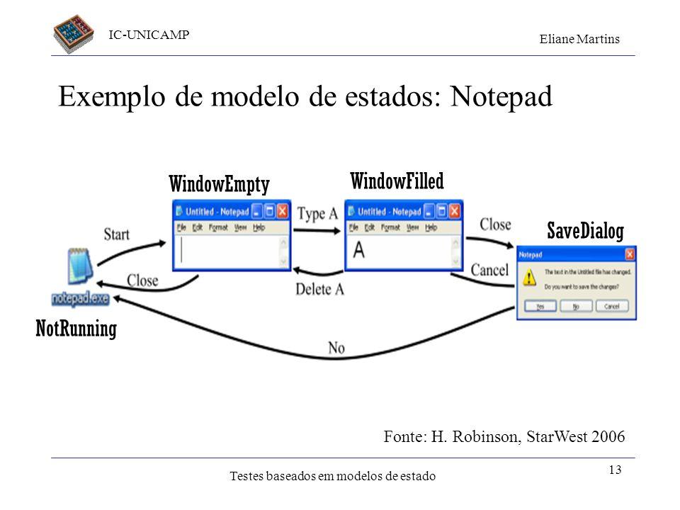 IC-UNICAMP Eliane Martins Testes baseados em modelos de estado 13 Exemplo de modelo de estados: Notepad Fonte: H. Robinson, StarWest 2006 NotRunning W