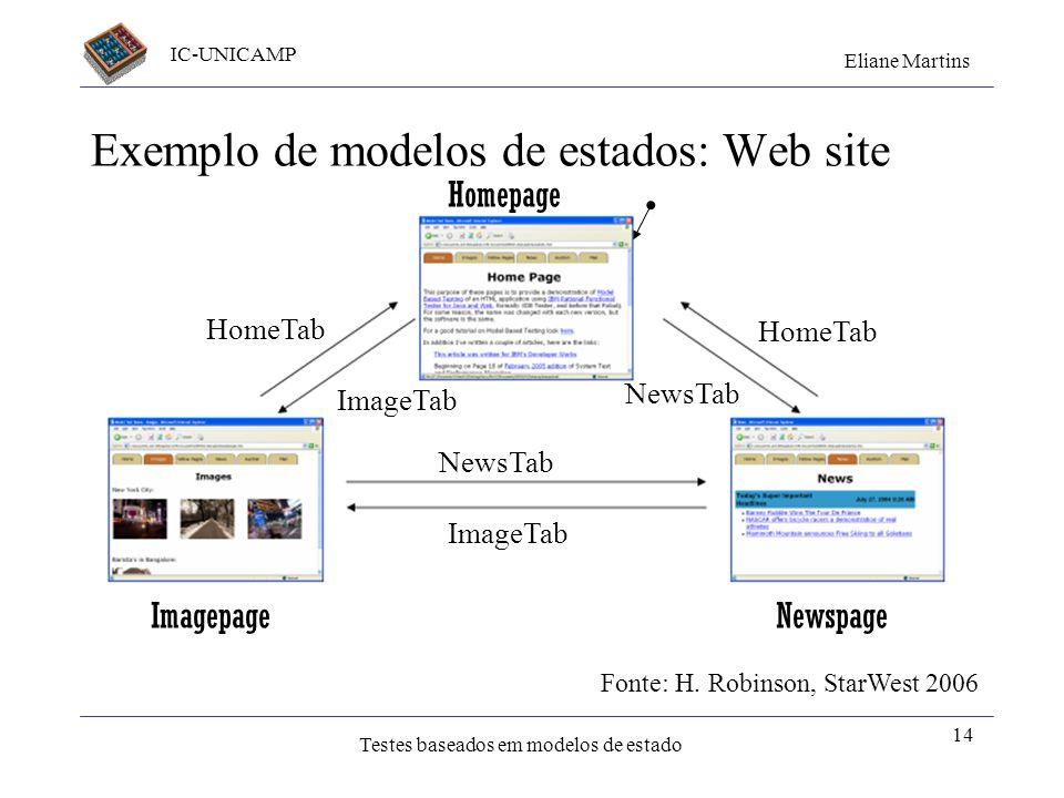 IC-UNICAMP Eliane Martins Testes baseados em modelos de estado 14 Exemplo de modelos de estados: Web site Fonte: H. Robinson, StarWest 2006 Homepage I