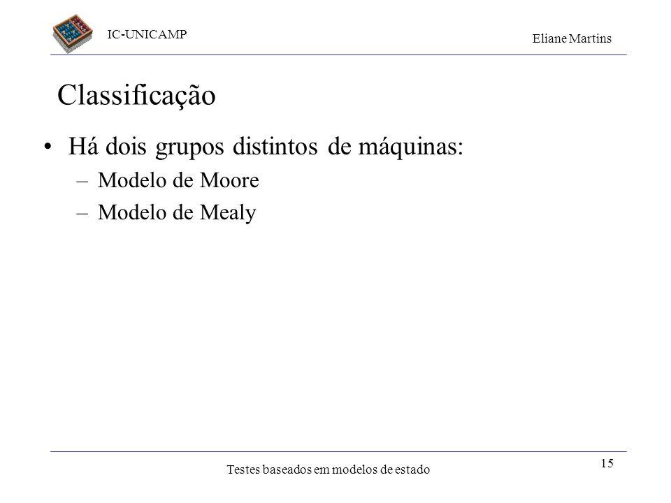 IC-UNICAMP Eliane Martins Testes baseados em modelos de estado 15 Classificação Há dois grupos distintos de máquinas: –Modelo de Moore –Modelo de Meal