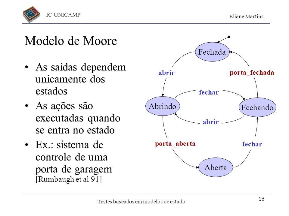 IC-UNICAMP Eliane Martins Testes baseados em modelos de estado 16 Modelo de Moore As saídas dependem unicamente dos estados As ações são executadas qu