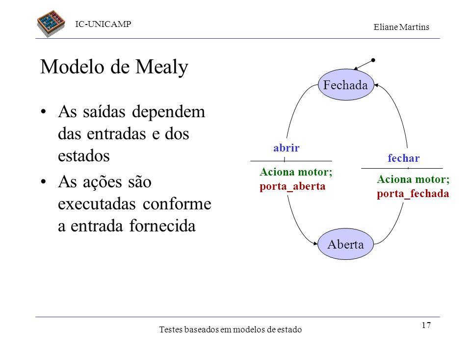 IC-UNICAMP Eliane Martins Testes baseados em modelos de estado 17 Modelo de Mealy As saídas dependem das entradas e dos estados As ações são executada