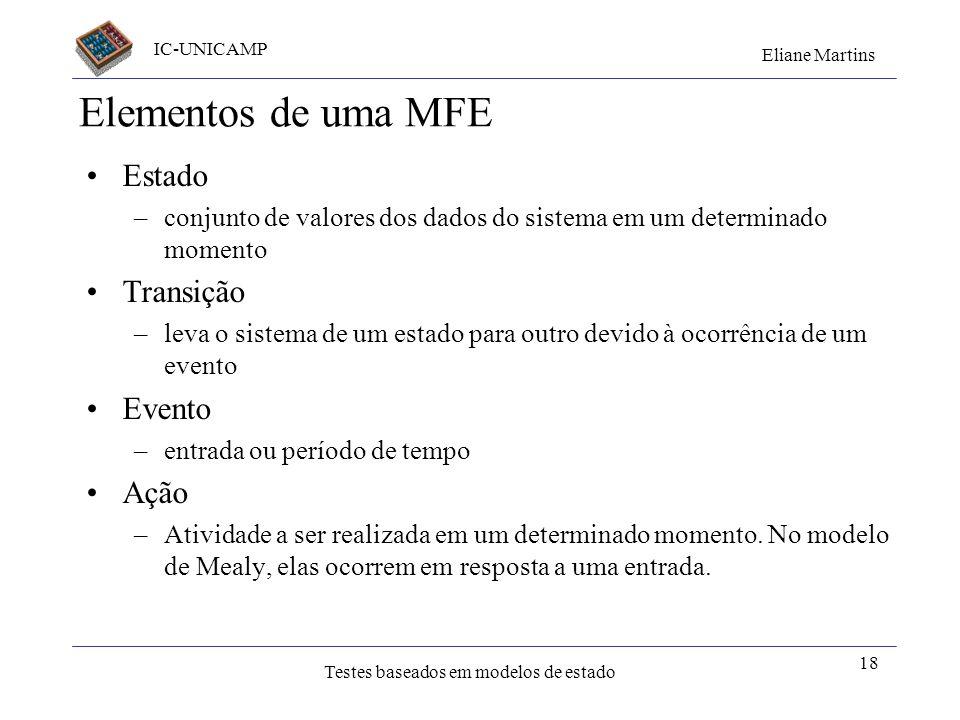 IC-UNICAMP Eliane Martins Testes baseados em modelos de estado 18 Elementos de uma MFE Estado –conjunto de valores dos dados do sistema em um determin