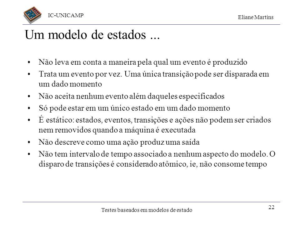 IC-UNICAMP Eliane Martins Testes baseados em modelos de estado 22 Um modelo de estados... Não leva em conta a maneira pela qual um evento é produzido