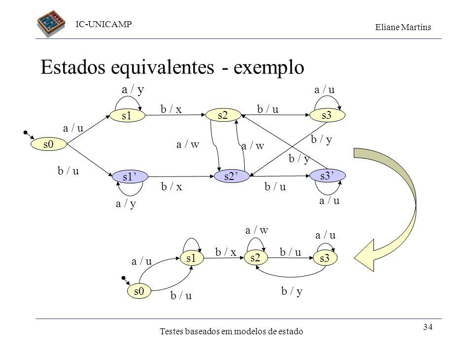 IC-UNICAMP Eliane Martins Testes baseados em modelos de estado 34 Estados equivalentes - exemplo a / y s0 s1 s2 s3 s1 s2 s3 a / u a / y b / u b / x a