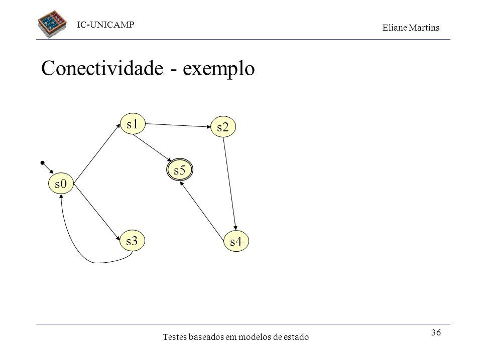 IC-UNICAMP Eliane Martins Testes baseados em modelos de estado 36 Conectividade - exemplo s0 s1 s2 s3 s4 s5