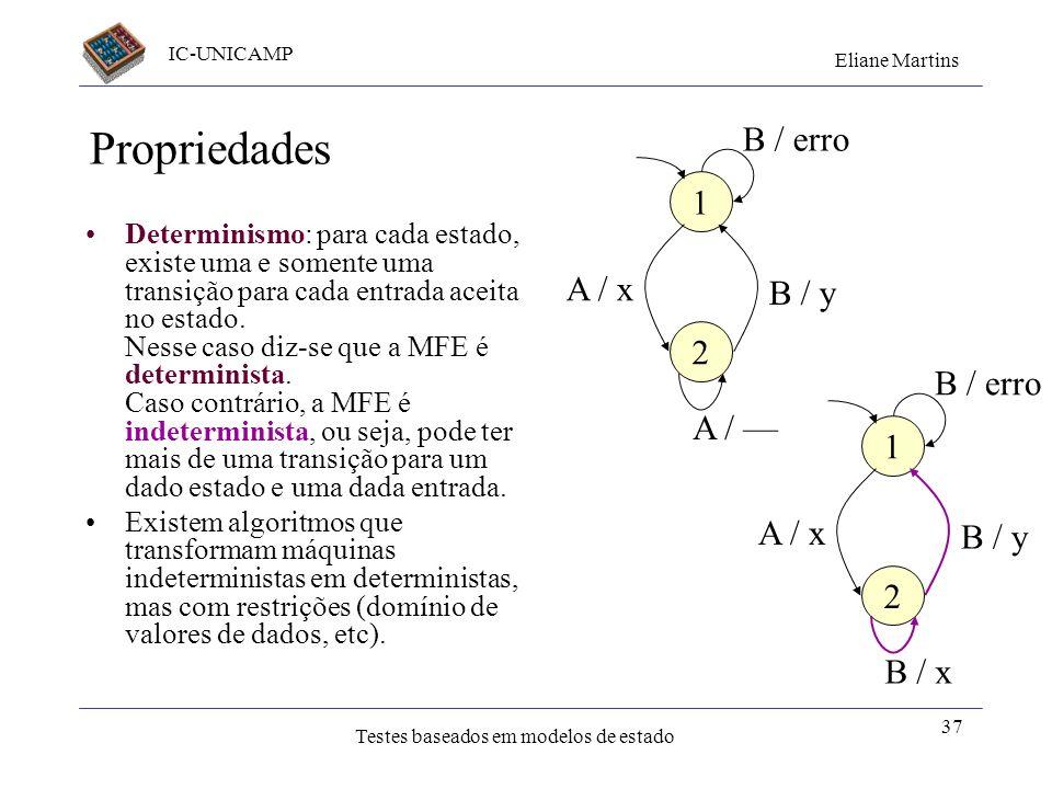 IC-UNICAMP Eliane Martins Testes baseados em modelos de estado 37 Propriedades Determinismo: para cada estado, existe uma e somente uma transição para