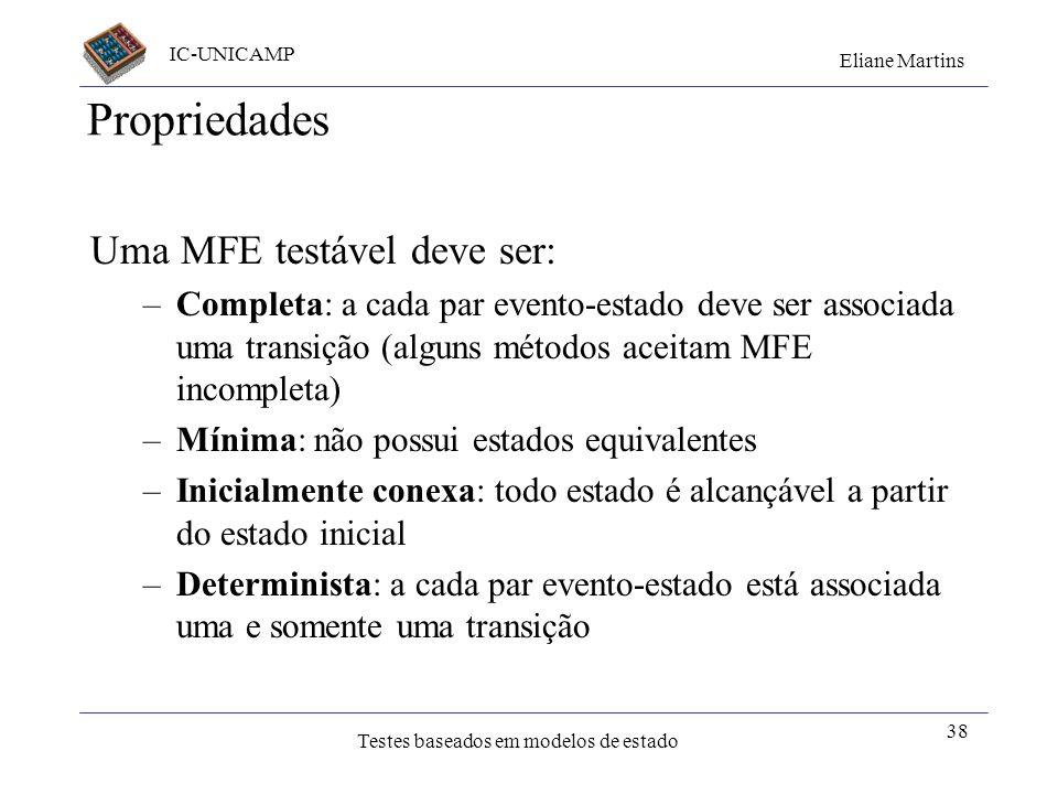 IC-UNICAMP Eliane Martins Testes baseados em modelos de estado 38 Propriedades Uma MFE testável deve ser: –Completa: a cada par evento-estado deve ser