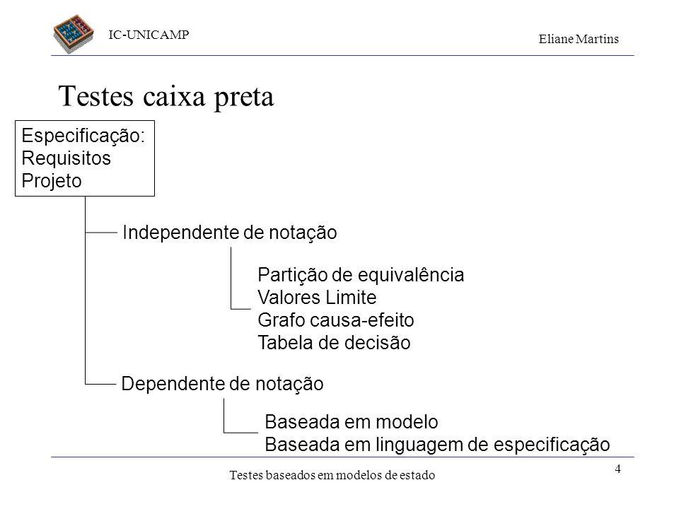 IC-UNICAMP Eliane Martins Testes baseados em modelos de estado 4 Testes caixa preta Especificação: Requisitos Projeto Independente de notação Partição