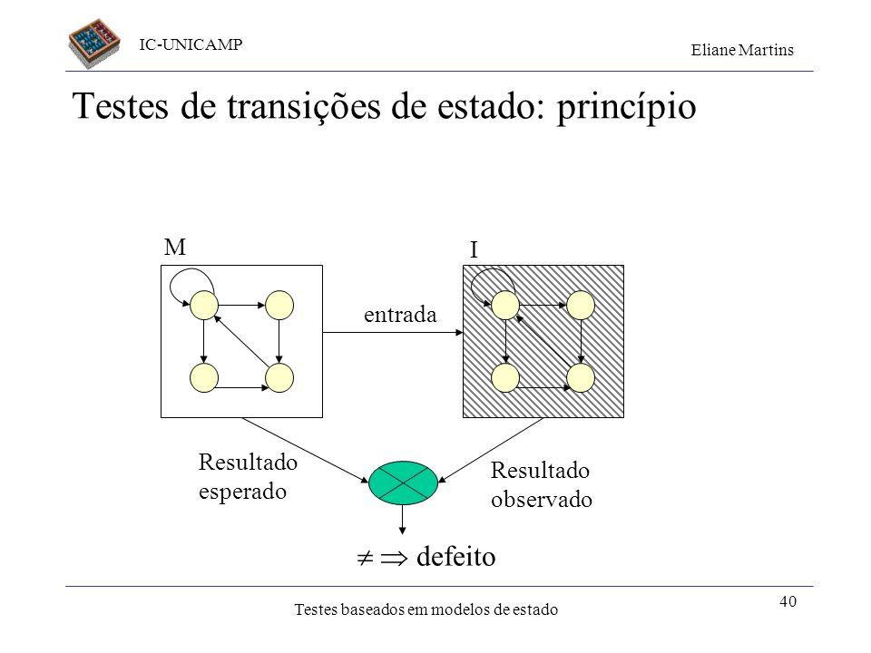 IC-UNICAMP Eliane Martins Testes baseados em modelos de estado 40 Testes de transições de estado: princípio M I entrada Resultado esperado Resultado o