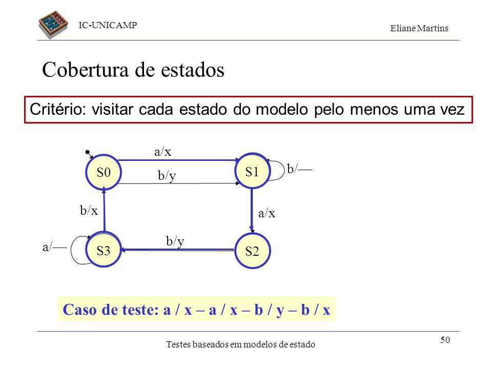 IC-UNICAMP Eliane Martins Testes baseados em modelos de estado 50 Cobertura de estados S1 S3 S2 S0 a/x b/y b/ a/x b/y a/ b/x Critério: visitar cada es