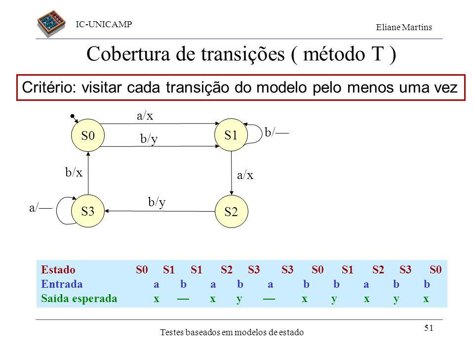 IC-UNICAMP Eliane Martins Testes baseados em modelos de estado 51 Cobertura de transições ( método T ) S1 S3 S2 S0 a/x b/y b/ a/x b/y a/ b/x EstadoS0