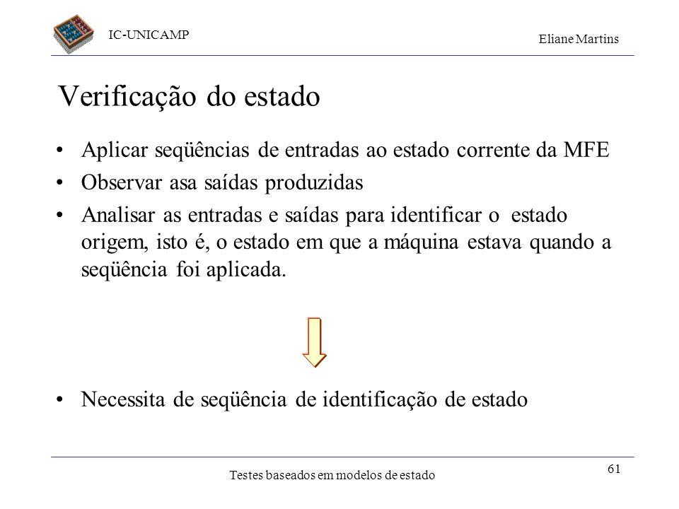 IC-UNICAMP Eliane Martins Testes baseados em modelos de estado 61 Verificação do estado Aplicar seqüências de entradas ao estado corrente da MFE Obser