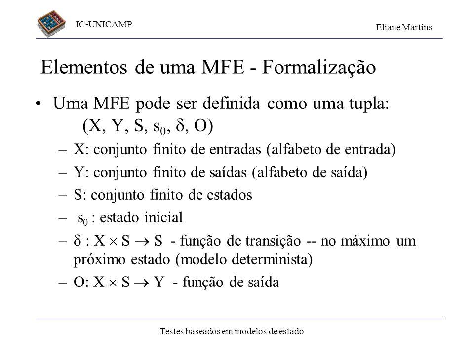 IC-UNICAMP Eliane Martins Testes baseados em modelos de estado Elementos de uma MFE - Formalização Uma MFE pode ser definida como uma tupla: (X, Y, S,