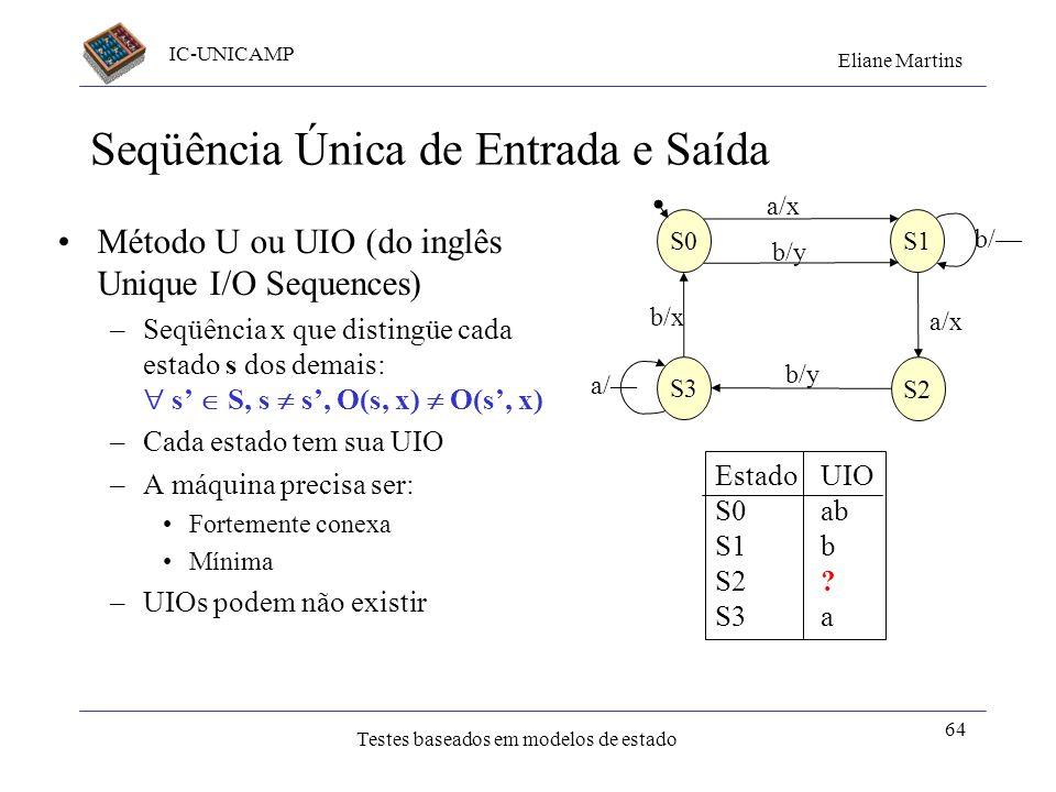 IC-UNICAMP Eliane Martins Testes baseados em modelos de estado 64 Seqüência Única de Entrada e Saída Método U ou UIO (do inglês Unique I/O Sequences)