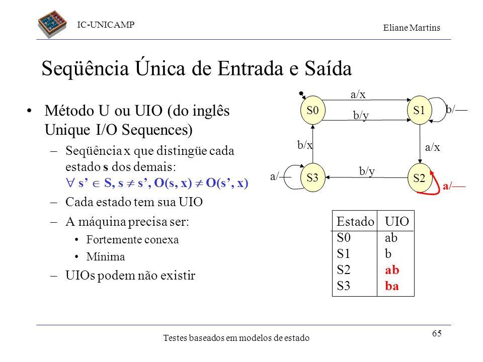 IC-UNICAMP Eliane Martins Testes baseados em modelos de estado 65 Seqüência Única de Entrada e Saída Método U ou UIO (do inglês Unique I/O Sequences)