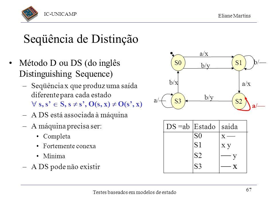 IC-UNICAMP Eliane Martins Testes baseados em modelos de estado 67 Seqüência de Distinção Método D ou DS (do inglês Distinguishing Sequence) –Seqüência