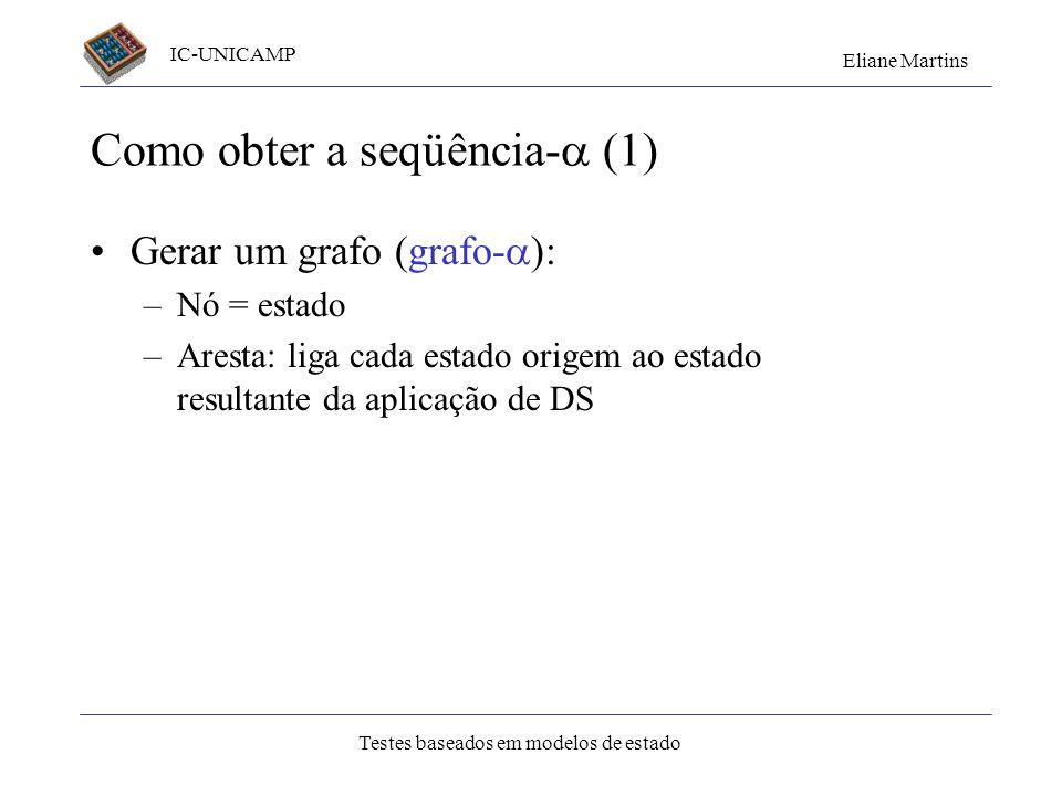 IC-UNICAMP Eliane Martins Testes baseados em modelos de estado Como obter a seqüência- (1) Gerar um grafo (grafo- ): –Nó = estado –Aresta: liga cada e