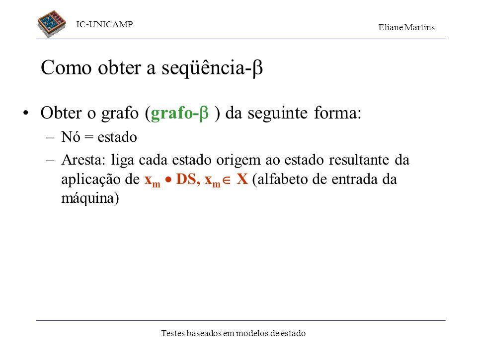 IC-UNICAMP Eliane Martins Testes baseados em modelos de estado Obter o grafo (grafo- ) da seguinte forma: –Nó = estado –Aresta: liga cada estado orige