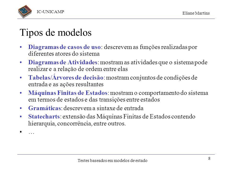 IC-UNICAMP Eliane Martins Testes baseados em modelos de estado 8 Tipos de modelos Diagramas de casos de uso: descrevem as funções realizadas por difer