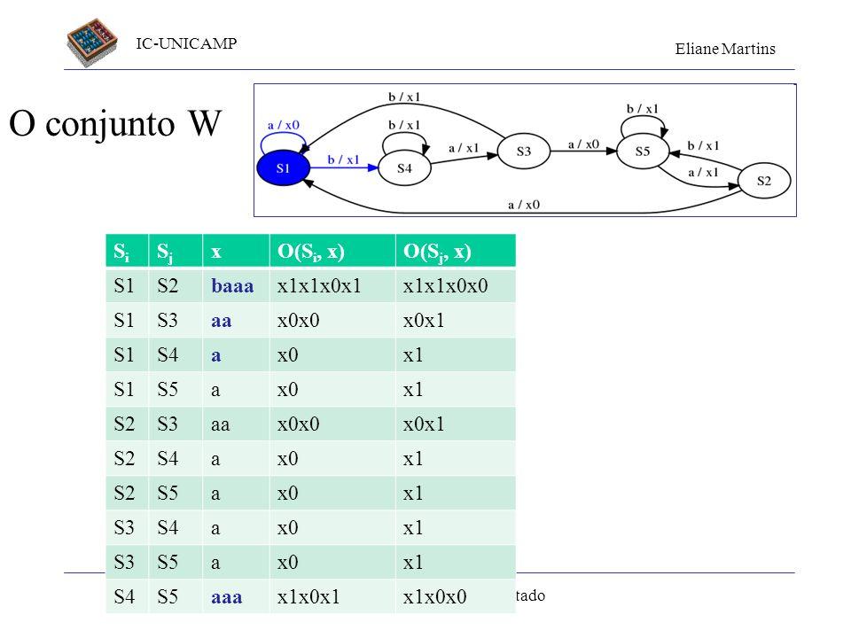 IC-UNICAMP Eliane Martins Testes baseados em modelos de estado O conjunto W SiSi SjSj xO(S i, x)O(S j, x) S1S2baaax1x1x0x1x1x1x0x0 S1S3aax0x0x0x1 S1S4
