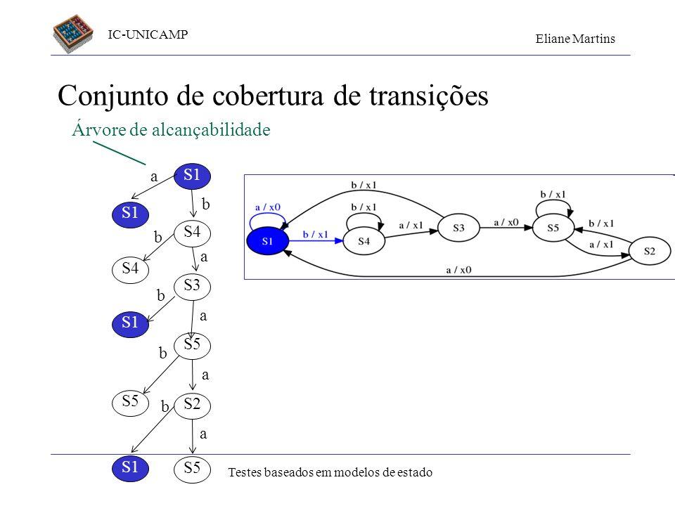 IC-UNICAMP Eliane Martins Testes baseados em modelos de estado Conjunto de cobertura de transições S1 S4 S2 S1 S4 S3 S1 S5 S1 a b a a a a b b b b Árvo