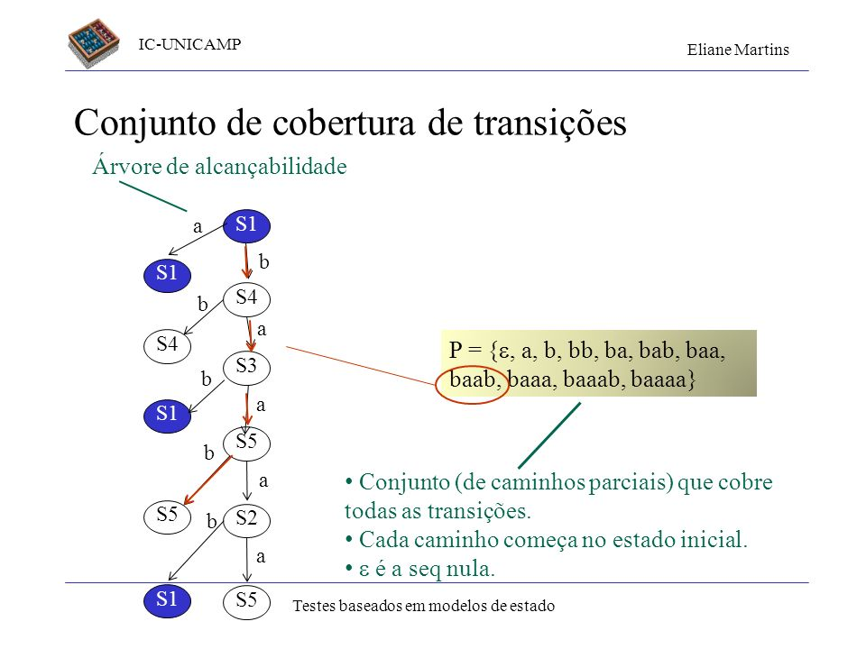 IC-UNICAMP Eliane Martins Testes baseados em modelos de estado Conjunto de cobertura de transições S1 S4 S2 S1 S4 S3 S1 S5 S1 a b a a a a b b b b P =